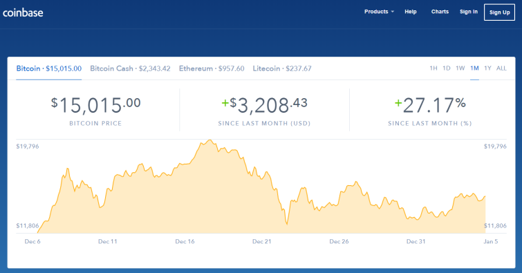 screencapture-coinbase-charts-1515109091123
